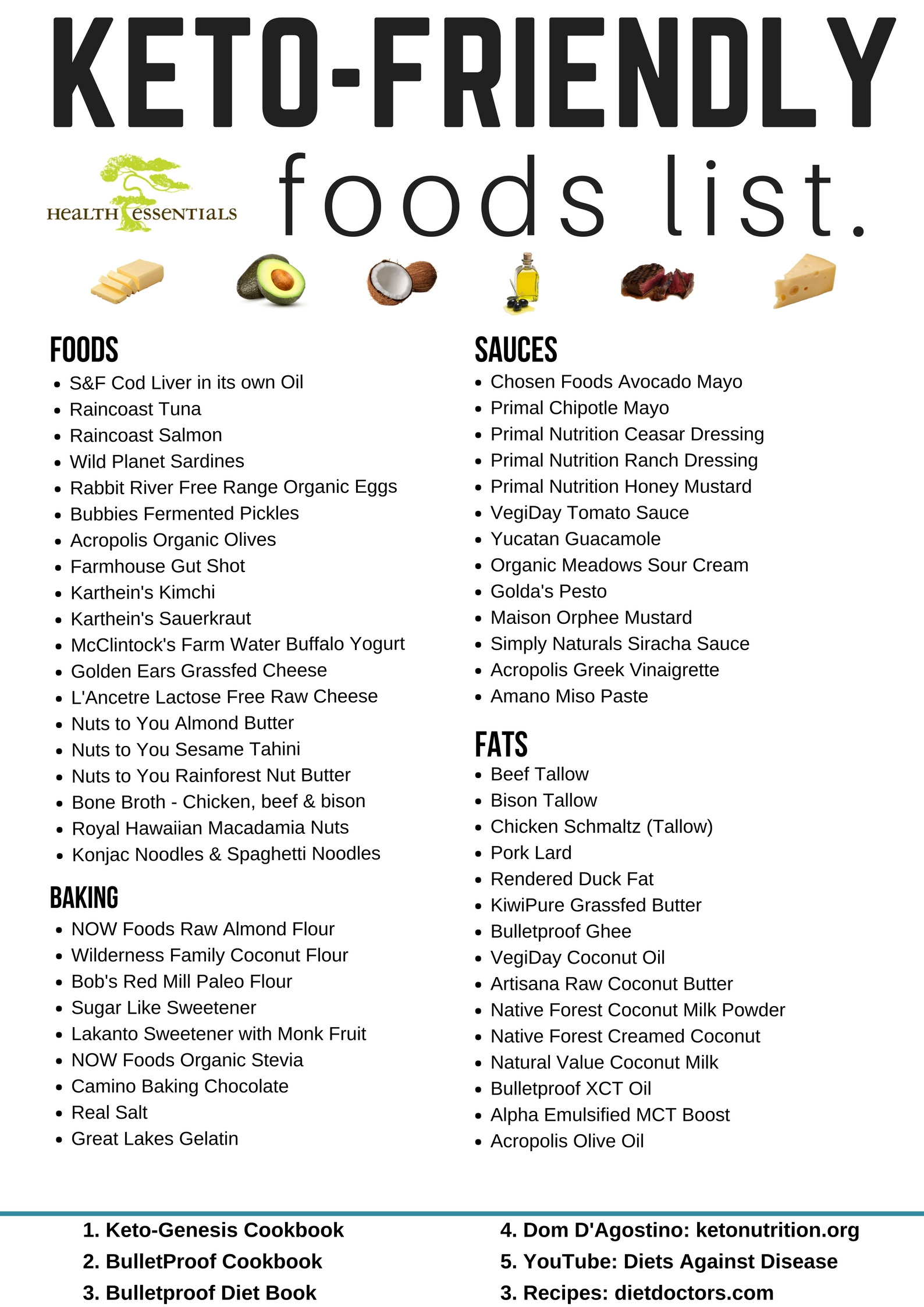 Keto Friendly Foods - Health Essentials